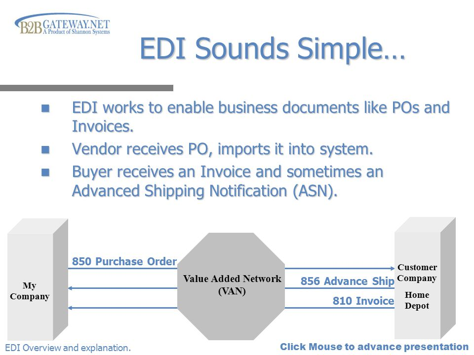 Click Mouse to advance presentation My Company EDI Complexity Each Step has a cost and a possibility of failure.