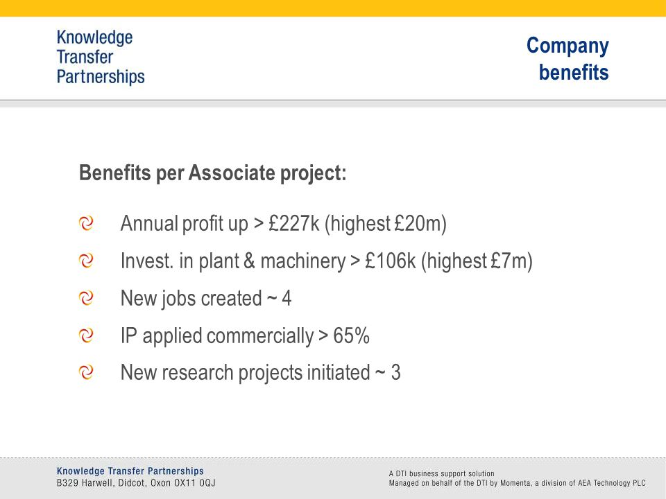 Benefits per Associate project: Annual profit up > £227k (highest £20m) Invest.