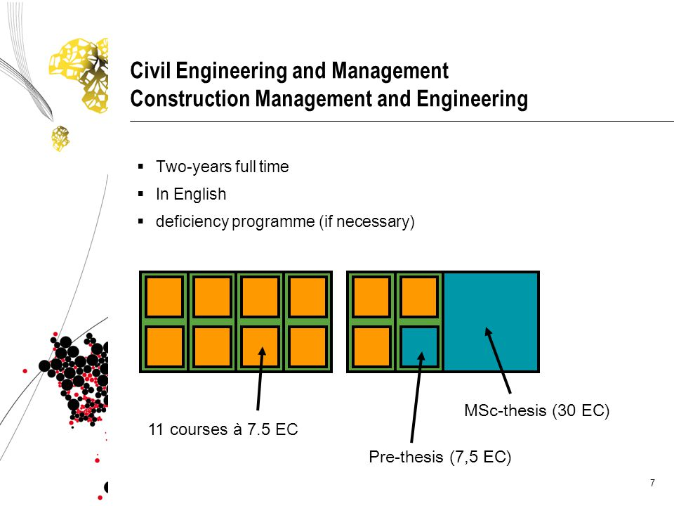 8 Research Construction Management and Engineering Research Themes Planning & Development Market- & Organisation Dynamics Design processes & Engineering Public-Private Governance, Industrialization and Innovations in Construction, Markets and Organizations, Supply Chain Management, Risk Management, Building Information Modeling
