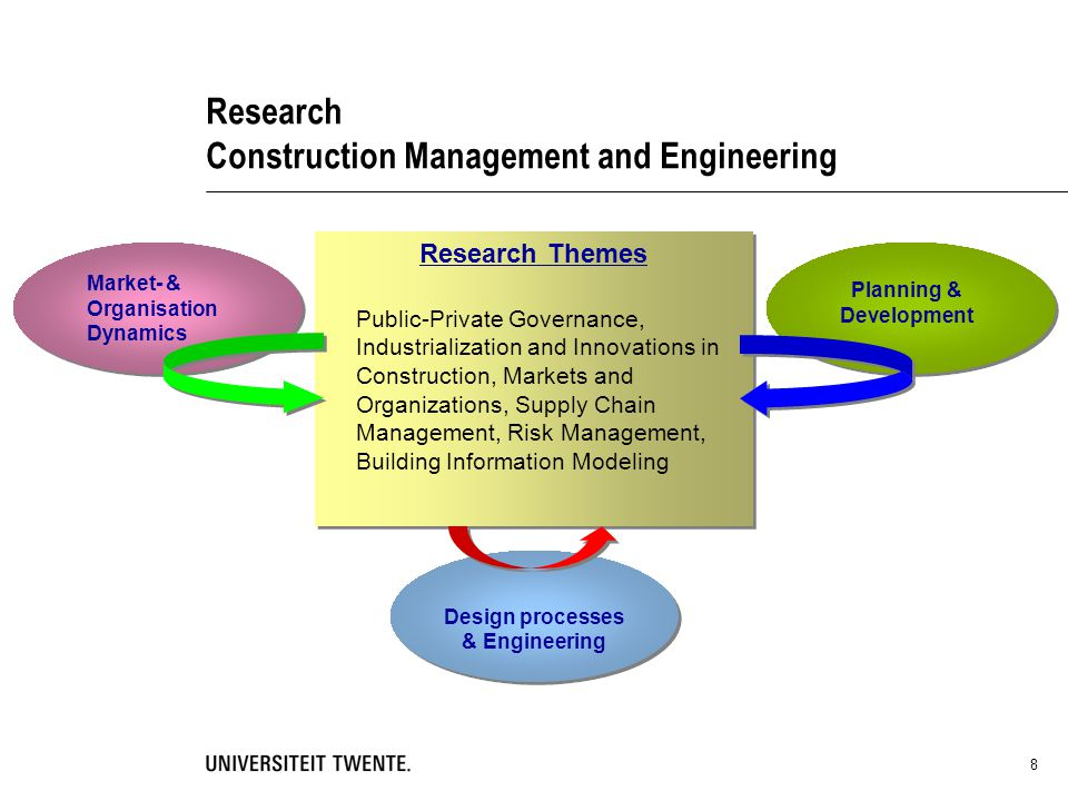 Research Traffic Engineering and Management  Transport Networks  Land Use and Transport Interaction  Travel behaviour and Intelligent Transport Systems 9