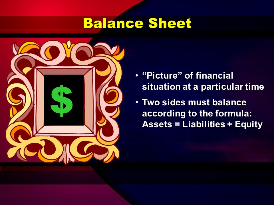 Balance Sheet $ Picture of financial situation at a particular time Picture of financial situation at a particular time Two sides must balance according to the formula: Assets = Liabilities + EquityTwo sides must balance according to the formula: Assets = Liabilities + Equity