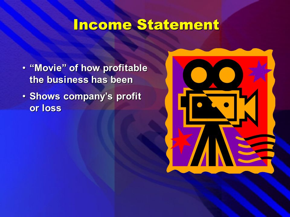 Assets—whatever brings value to the company Current assetsCurrent assets Property and equipmentProperty and equipment Other assetsOther assets Parts of the Formula Liabilities—whatever the company owes to others Current liabilitiesCurrent liabilities Long-term liabilitiesLong-term liabilities MORTGAGE $100,000,000.00 Equity—net worth of the company