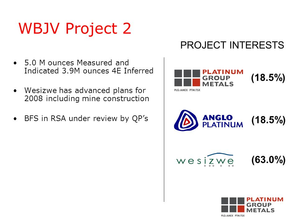 WBJV Project 2 5.0 M ounces Measured and Indicated 3.9M ounces 4E Inferred Wesizwe has advanced plans for 2008 including mine construction BFS in RSA under review by QP's (18.5%) (63.0%) PROJECT INTERESTS