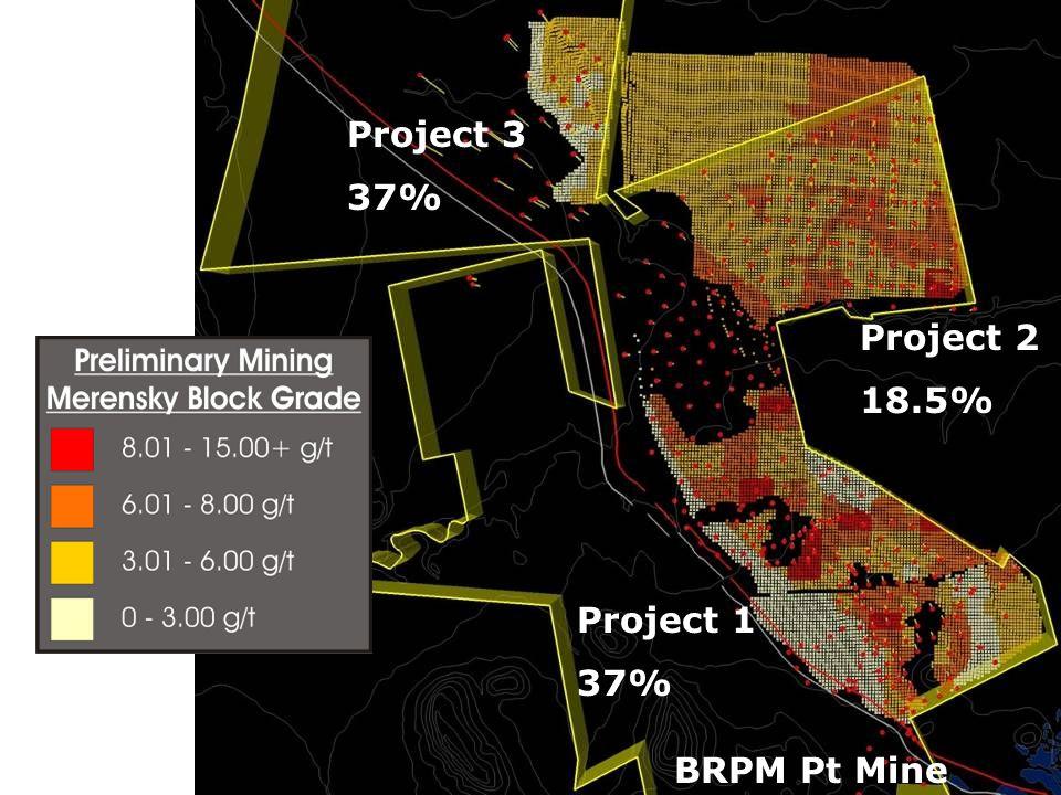 Project 1 37% Project 2 18.5% Project 3 37% BRPM Pt Mine