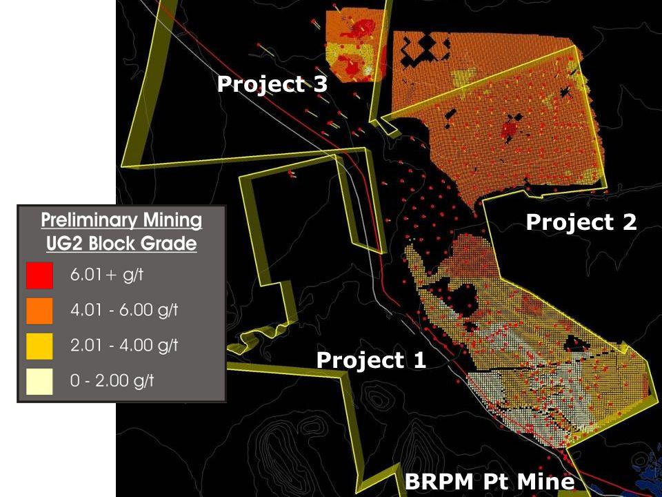 Project 1 Project 2 Project 3 BRPM Pt Mine