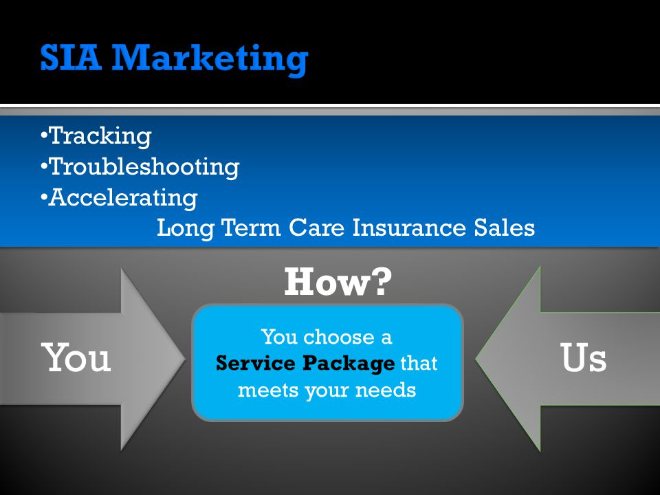YouUs You choose a Service Package that meets your needs How.