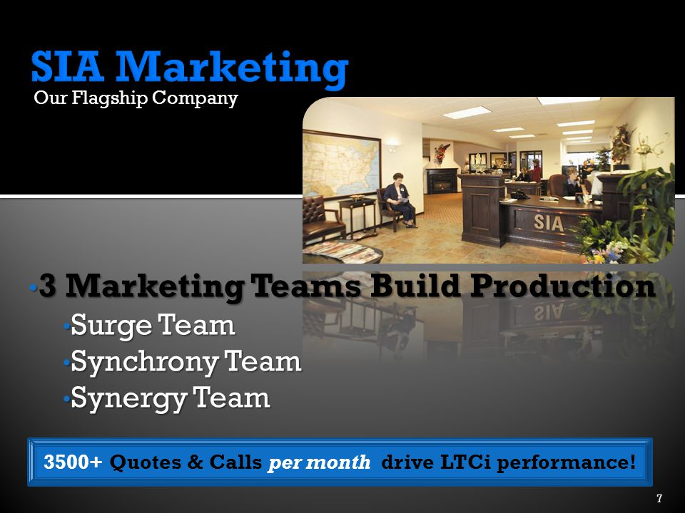 3 Marketing Teams Build Production 3 Marketing Teams Build Production Surge Team Surge Team Synchrony Team Synchrony Team Synergy Team Synergy Team 3500+ Quotes & Calls per month drive LTCi performance.