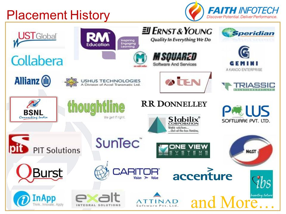 Placement History and More…