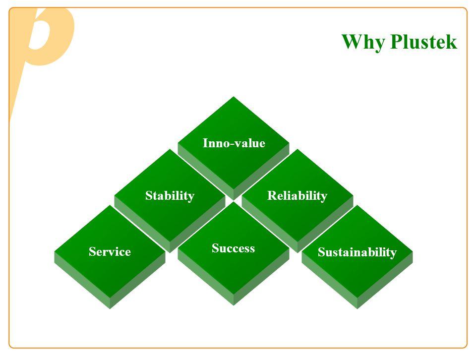 Why Plustek Inno-value ReliabilityStability Success Sustainability Service
