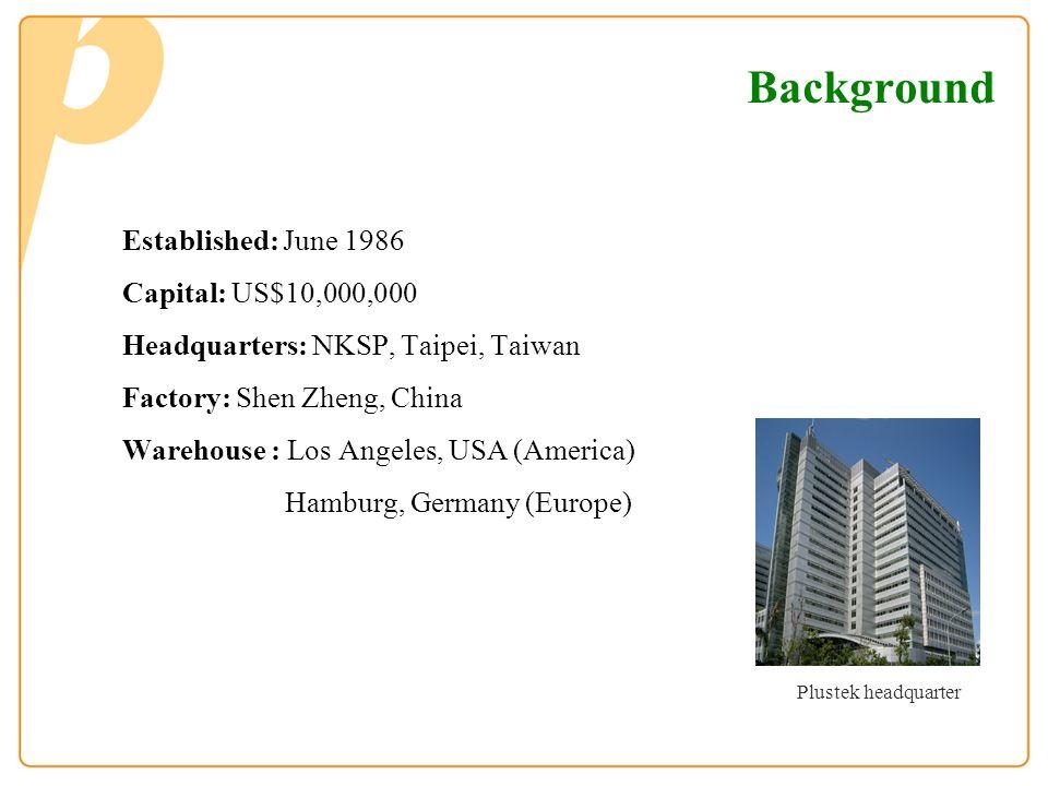 Background Established: June 1986 Capital: US$10,000,000 Headquarters: NKSP, Taipei, Taiwan Factory: Shen Zheng, China Warehouse : Los Angeles, USA (A