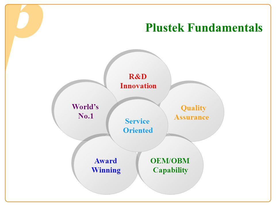 Quality Assurance Quality Assurance Plustek Fundamentals R&D Innovation R&D Innovation World's No.1 World's No.1 Award Winning Award Winning OEM/OBM C
