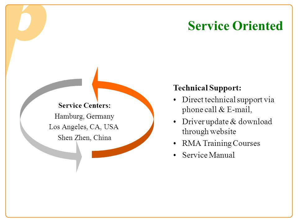 Service Oriented Service Centers: Hamburg, Germany Los Angeles, CA, USA Shen Zhen, China Technical Support: Direct technical support via phone call &