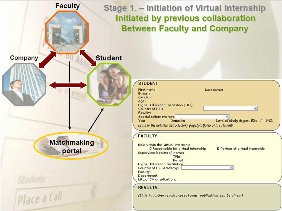Company Faculty Matchmaking portal Stage 1.