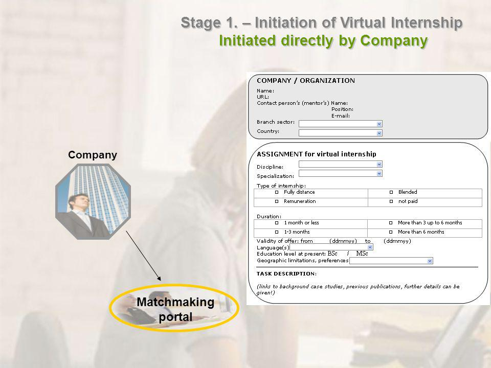Stage 1. – Initiation of Virtual Internship Initiated directly by Company Company Matchmaking portal