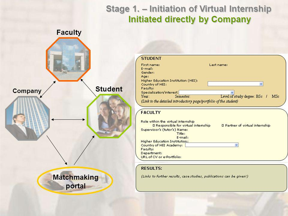Faculty Company Matchmaking portal Stage 1.