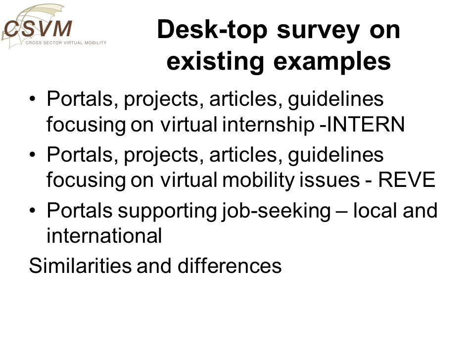 Desk-top survey on existing examples Portals, projects, articles, guidelines focusing on virtual internship -INTERN Portals, projects, articles, guidelines focusing on virtual mobility issues - REVE Portals supporting job-seeking – local and international Similarities and differences