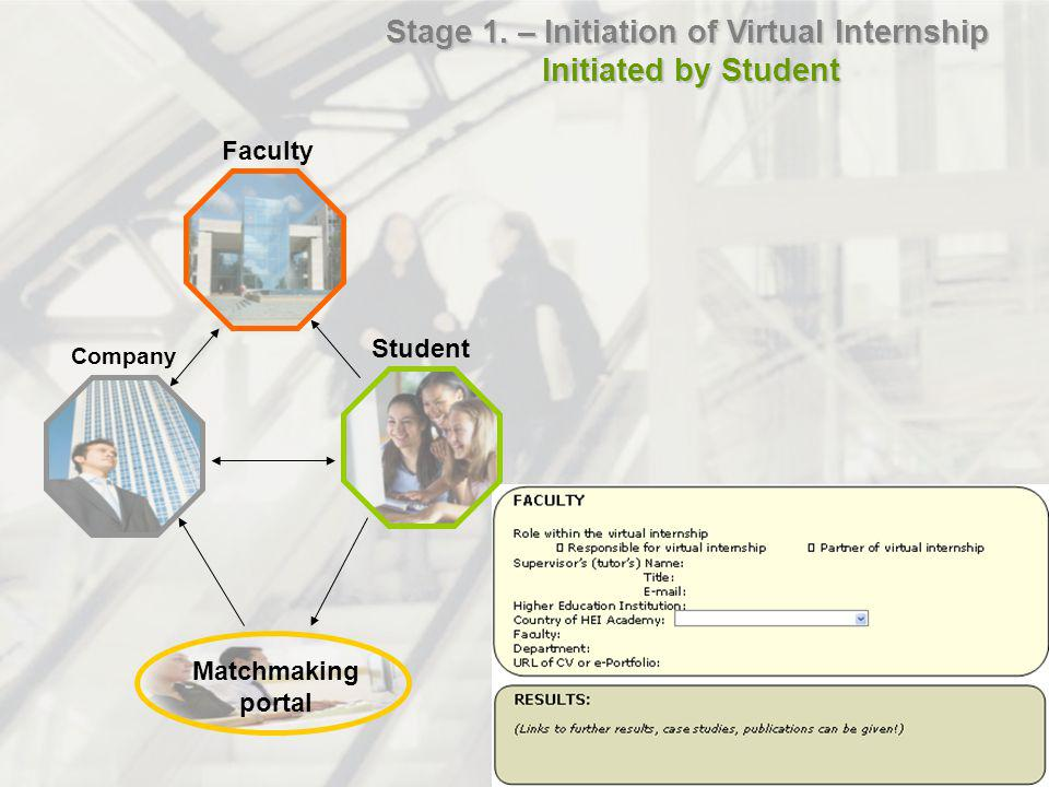 Company Matchmaking portal Faculty Student Stage 1.