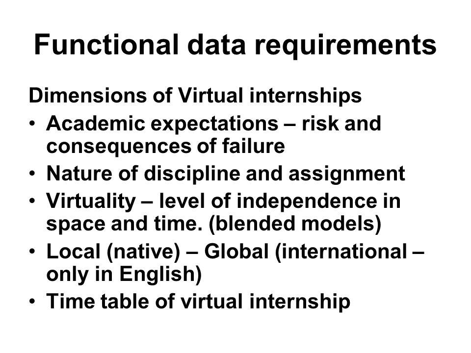 Functional data requirements Dimensions of Virtual internships Academic expectations – risk and consequences of failure Nature of discipline and assignment Virtuality – level of independence in space and time.