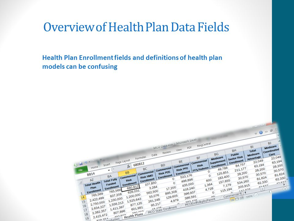 Overview of Health Plan Data Fields Enrollment Data (aka Membership or Covered Lives) Members enrolled in primary medical products only — not specialt