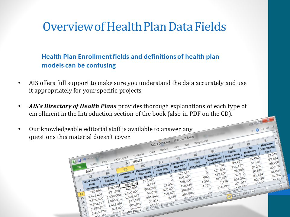 Health Plan Enrollment fields and definitions of health plan models can be confusing Overview of Health Plan Data Fields