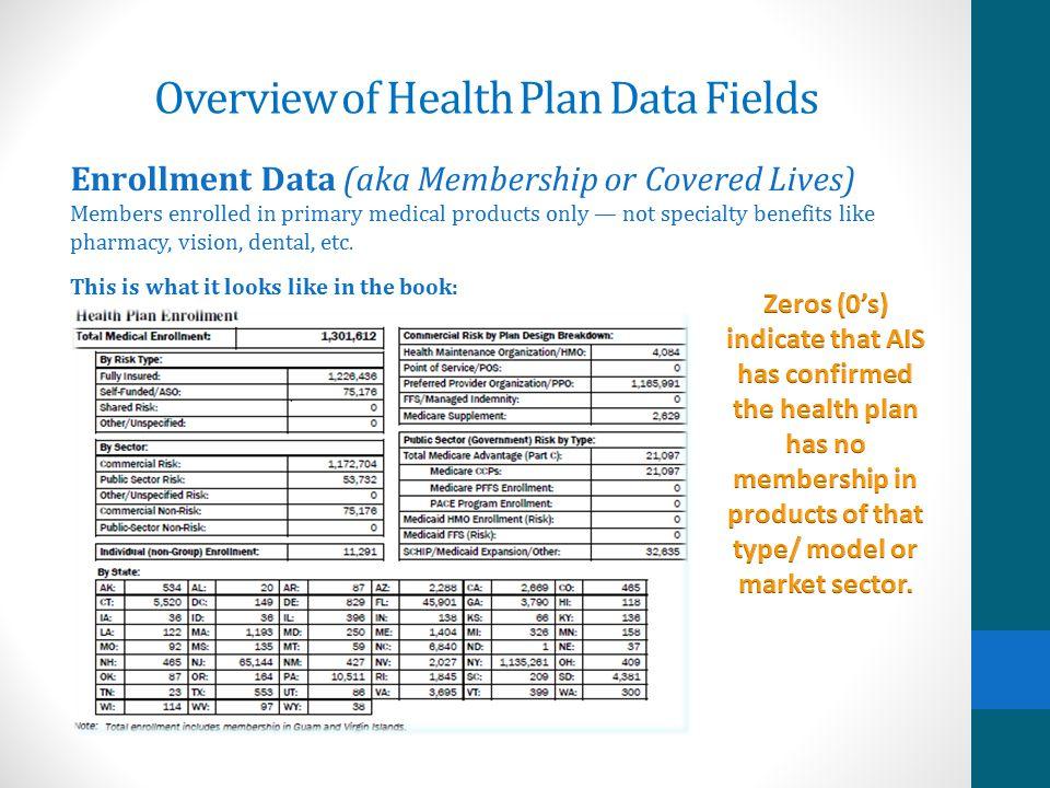 Overview of Health Plan Data Fields Total Self-Insured (Non-Risk/ASO) Enrollment Total Commercial Non-Risk Enrollment Total Public Sector Non-Risk Enr