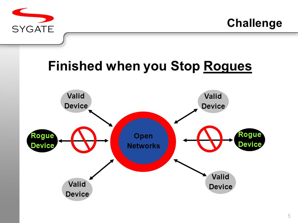 5 Challenge Finished when you Stop Rogues Open Networks Valid Device Valid Device Valid Device Valid Device Rogue Device Rogue Device