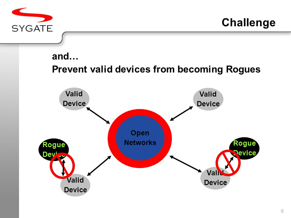 17 Summary – Requirements Devices – managed, unmanaged, unmanageable Roles – educate software not people Process – security, network, operations Plumbing – switches, wireless, VPN, SSL Relentless – always, everywhere