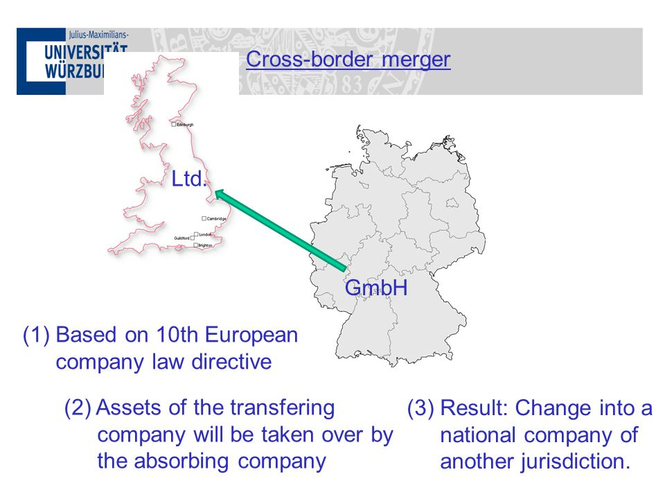 Ltd. (1)Based on 10th European company law directive (2) Assets of the transfering company will be taken over by the absorbing company Cross-border me