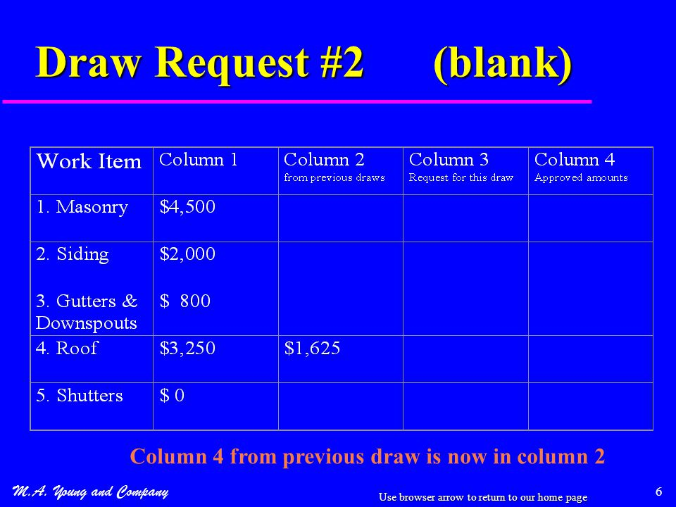 M.A. Young and Company 6 Draw Request #2 (blank) Column 4 from previous draw is now in column 2 Use browser arrow to return to our home page