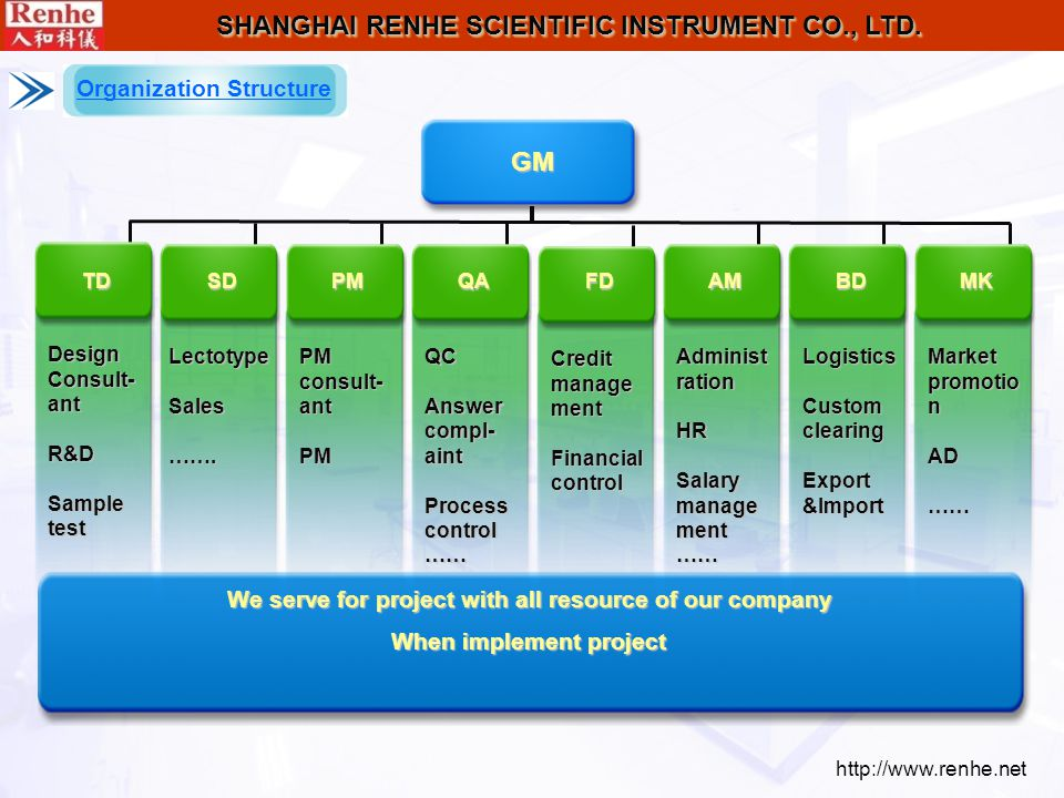 http://www.renhe.net SHANGHAI RENHE SCIENTIFIC INSTRUMENT CO., LTD.