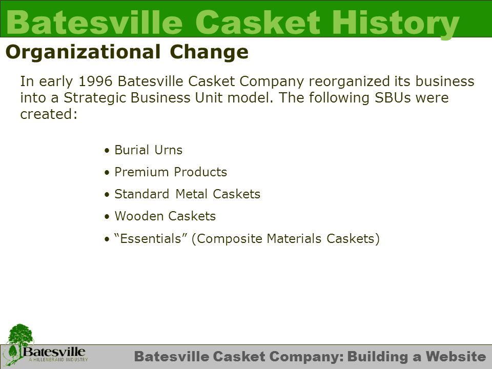 Batesville Casket Company: Building a Website Batesville Casket History Organizational Change In early 1996 Batesville Casket Company reorganized its business into a Strategic Business Unit model.
