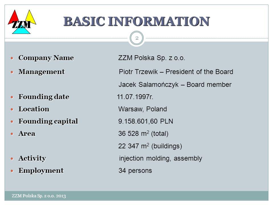 ZZM Polska Sp. z o.o. 2013 2 BASIC INFORMATION Company Name Company Name ZZM Polska Sp.