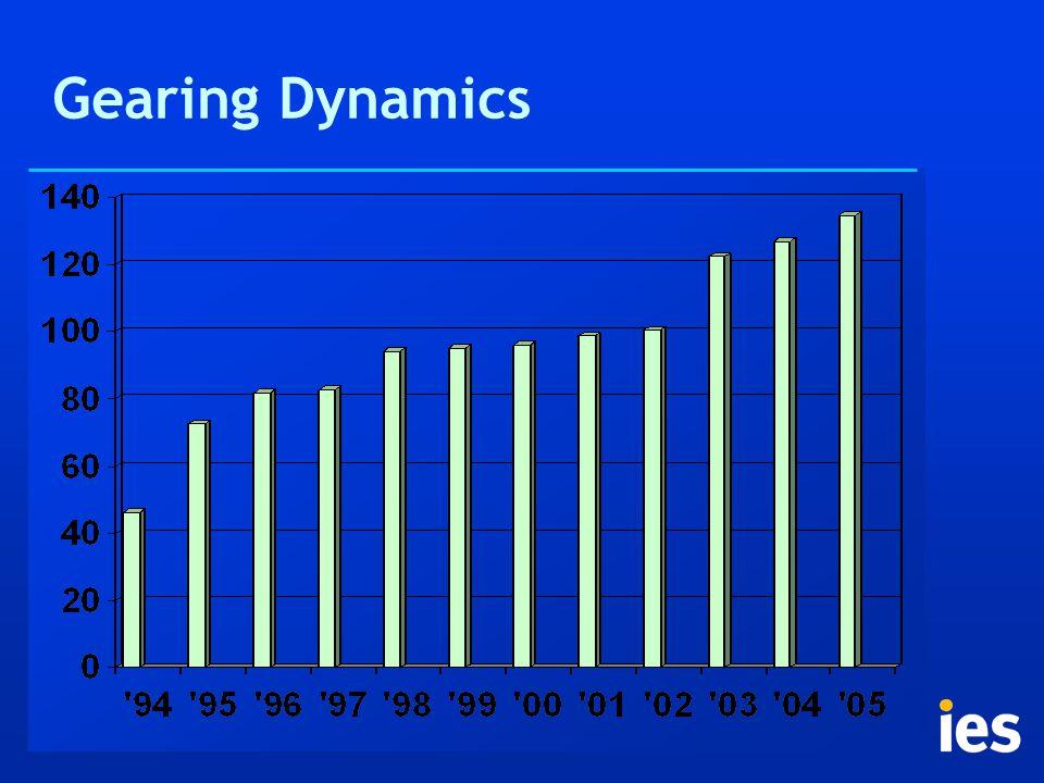 Gearing Dynamics