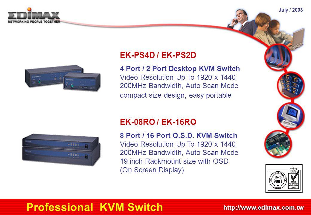 July / 2003 http://www.edimax.com.tw Product Schedule Professional KVM Switch EK-PS4D / EK-PS2D 4 Port / 2 Port Desktop KVM Switch Video Resolution Up