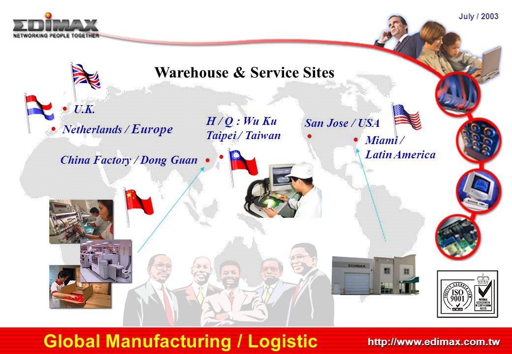 July / 2003 http://www.edimax.com.tw Global Manufacturing / Logistic H / Q : Wu Ku Taipei / Taiwan ● ● ● ● Netherlands / Europe U.K. Miami / Latin Ame