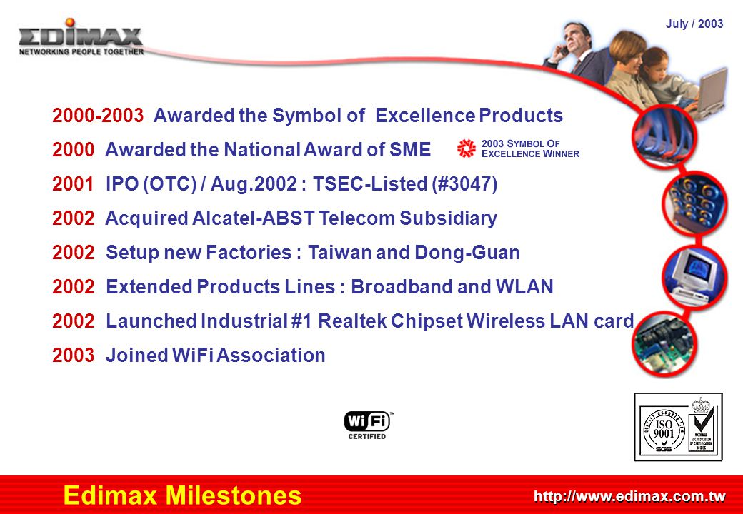 July / 2003 http://www.edimax.com.tw Edimax Milestones 2000-2003 Awarded the Symbol of Excellence Products 2000 Awarded the National Award of SME 2001