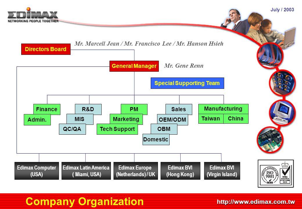 July / 2003 http://www.edimax.com.tw Company Organization Edimax Computer (USA) Edimax BVI (Hong Kong) Edimax Europe (Netherlands) / UK Edimax Latin A