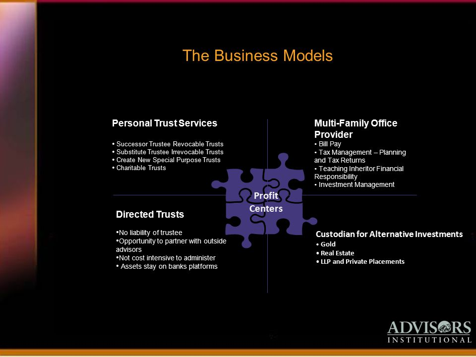 The Business Models Custodian for Alternative Investments Gold Real Estate LLP and Private Placements Profit Centers Personal Trust Services Successor Trustee Revocable Trusts Substitute Trustee Irrevocable Trusts Create New Special Purpose Trusts Charitable Trusts Multi-Family Office Provider Bill Pay Tax Management – Planning and Tax Returns Teaching Inheritor Financial Responsibility Investment Management Directed Trusts No liability of trustee Opportunity to partner with outside advisors Not cost intensive to administer Assets stay on banks platforms