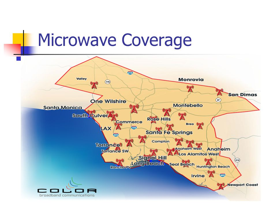 Microwave Coverage
