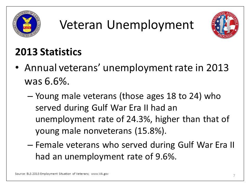 Homeless Veterans 2013 Statistics On a single night in January 2013, 57,849 homeless veterans spent the night on the streets of America.