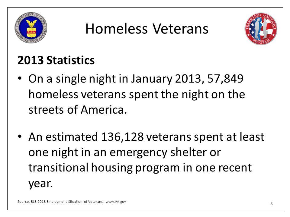 Why Are Veterans Homeless.