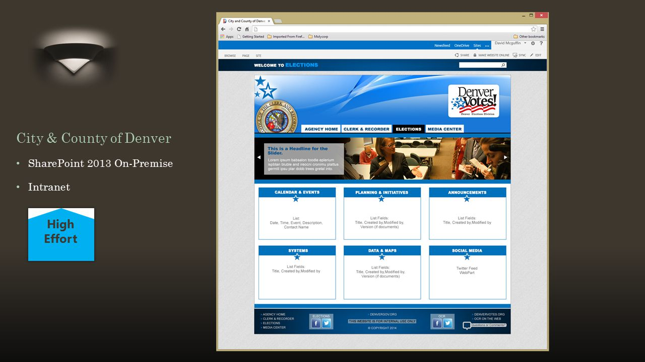 Title and Content Layout with List City & County of Denver SharePoint 2013 On-Premise Intranet High Effort