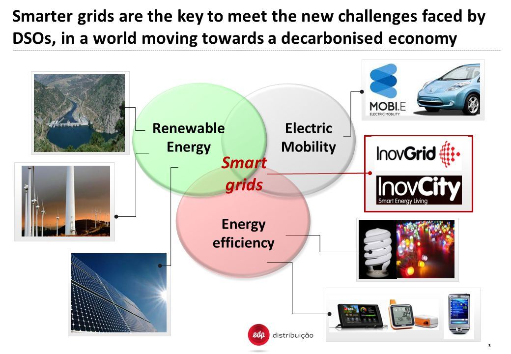 Energy efficiency Smart grids Renewable Energy Electric Mobility Smarter grids are the key to meet the new challenges faced by DSOs, in a world moving