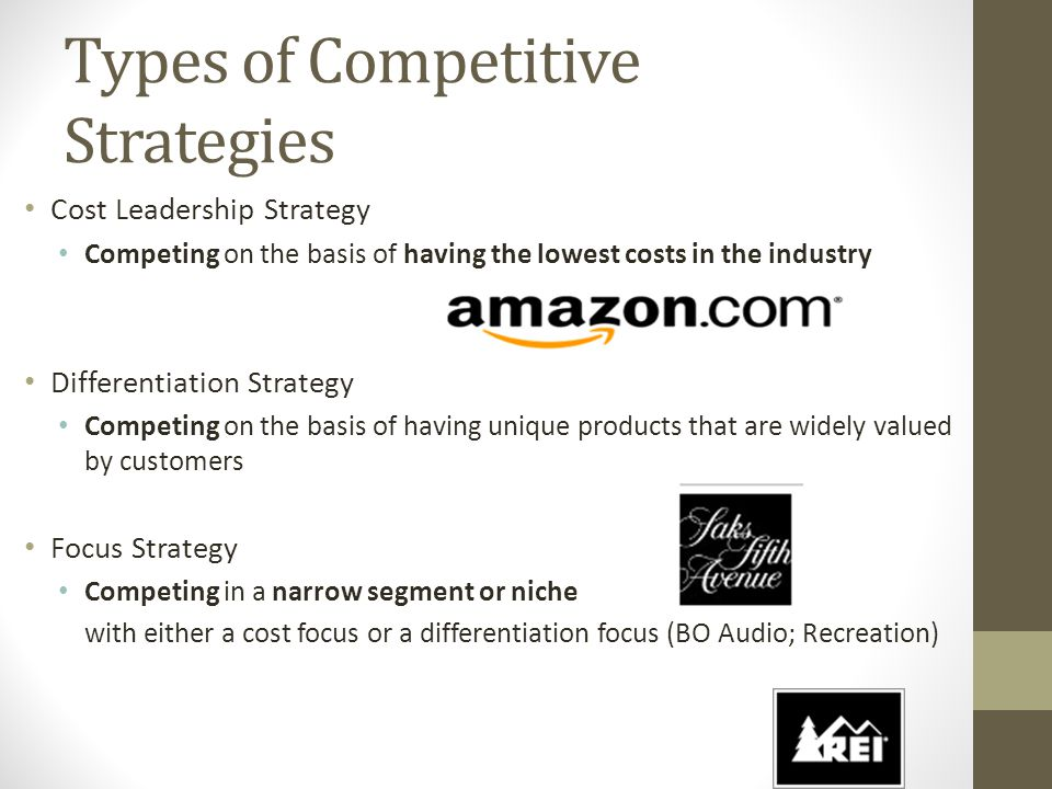 Types of Competitive Strategies Cost Leadership Strategy Competing on the basis of having the lowest costs in the industry Differentiation Strategy Co