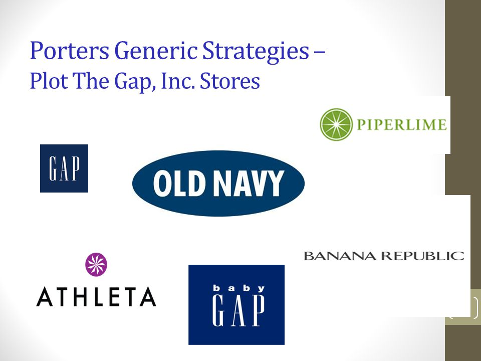Porters Generic Strategies – Plot The Gap, Inc. Stores 17