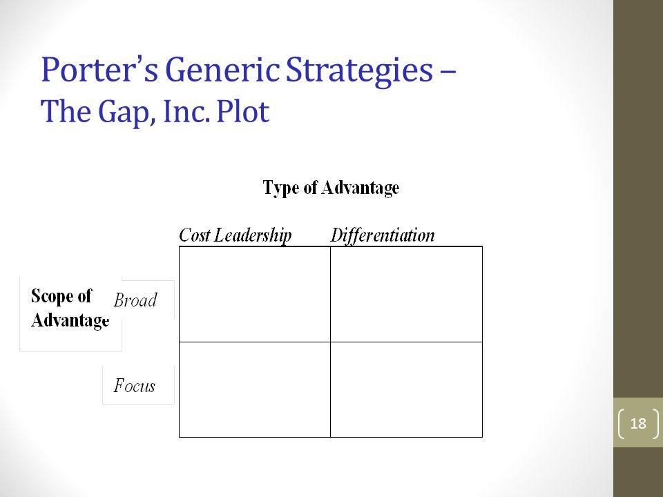 Porter ' s Generic Strategies – The Gap, Inc. Plot 18