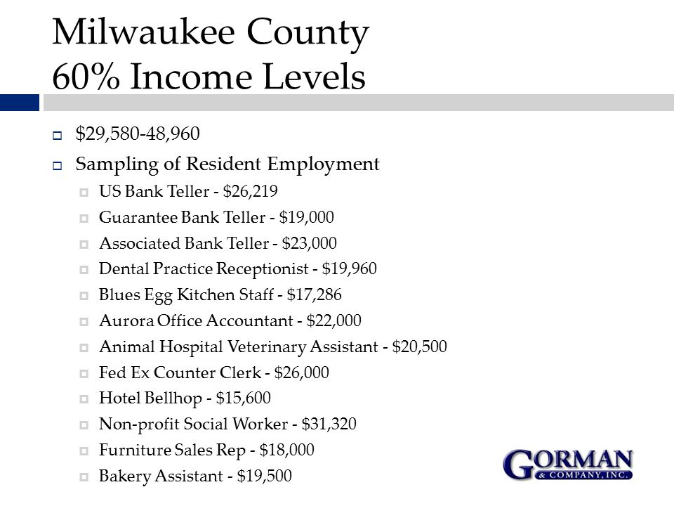 Milwaukee County 60% Income Levels  $29,580-48,960  Sampling of Resident Employment  US Bank Teller - $26,219  Guarantee Bank Teller - $19,000  Associated Bank Teller - $23,000  Dental Practice Receptionist - $19,960  Blues Egg Kitchen Staff - $17,286  Aurora Office Accountant - $22,000  Animal Hospital Veterinary Assistant - $20,500  Fed Ex Counter Clerk - $26,000  Hotel Bellhop - $15,600  Non-profit Social Worker - $31,320  Furniture Sales Rep - $18,000  Bakery Assistant - $19,500