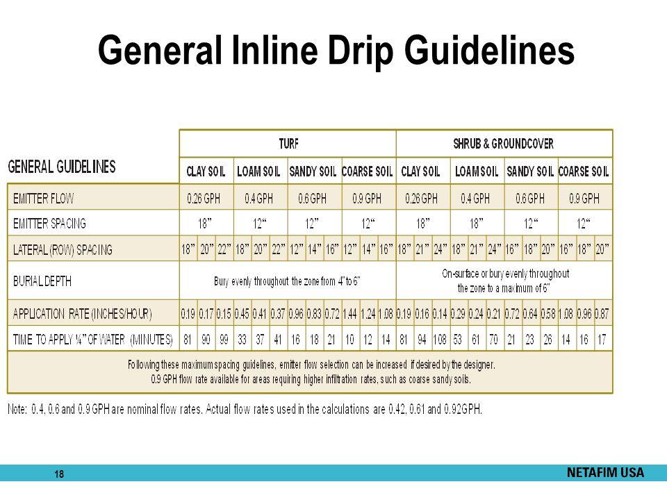 18 General Inline Drip Guidelines