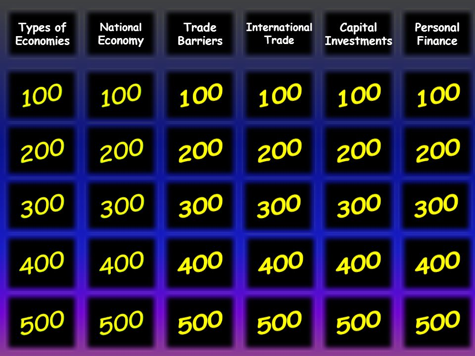 Types of Economies National Economy International Trade Capital Investments Personal Finance Trade Barriers