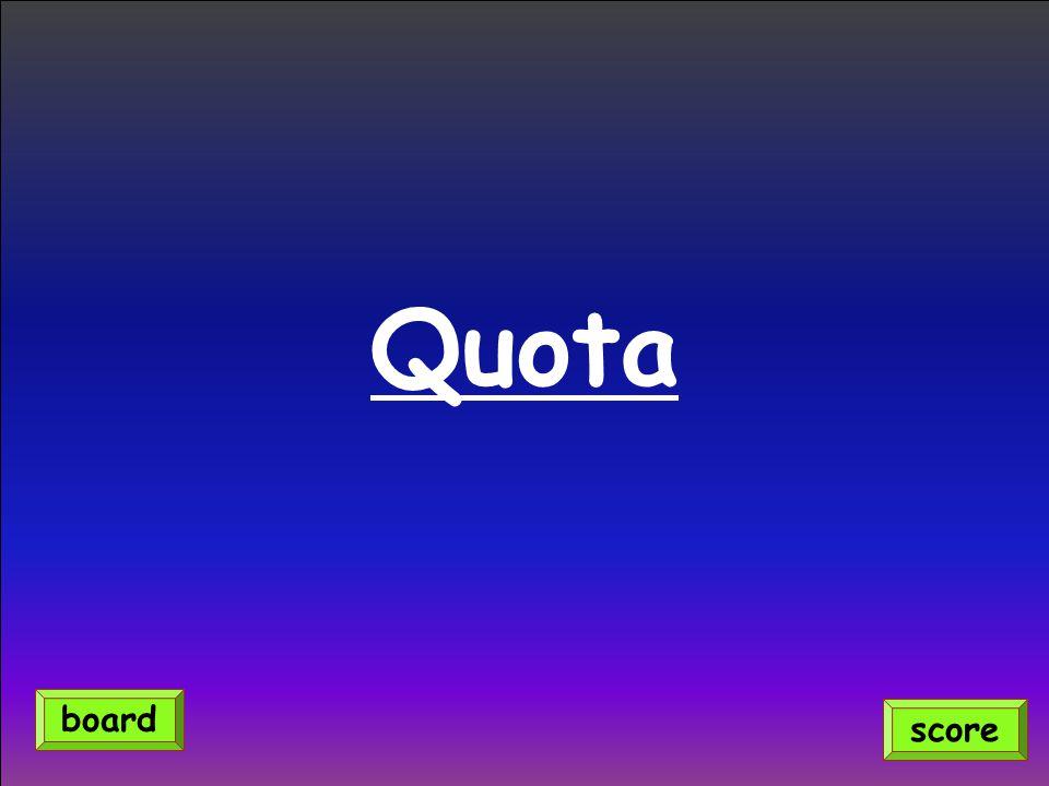 Quota score board